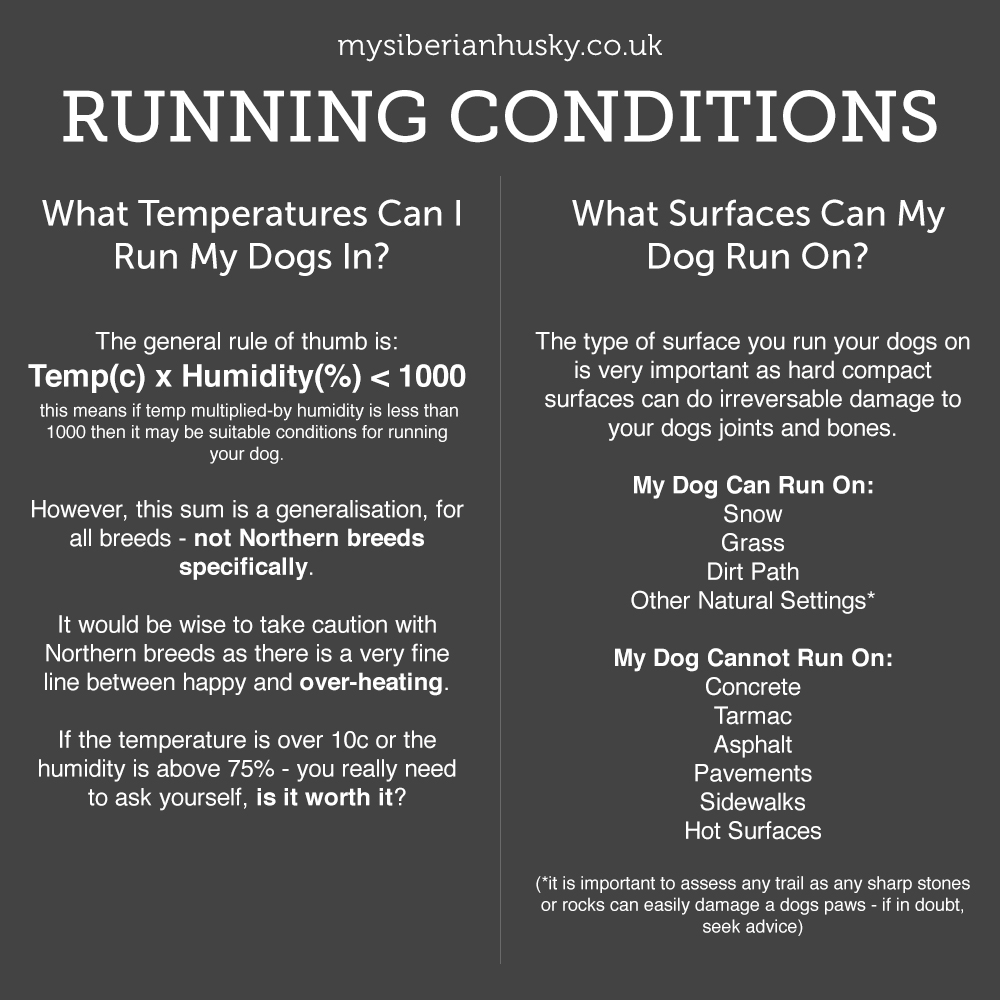 running-conditions